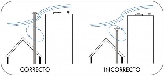 Instalación exterior de tubos
